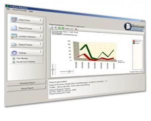 Sitecount Software
