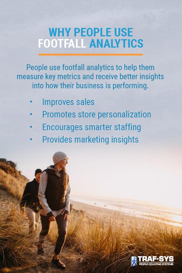 Benefits of using footfall analytics