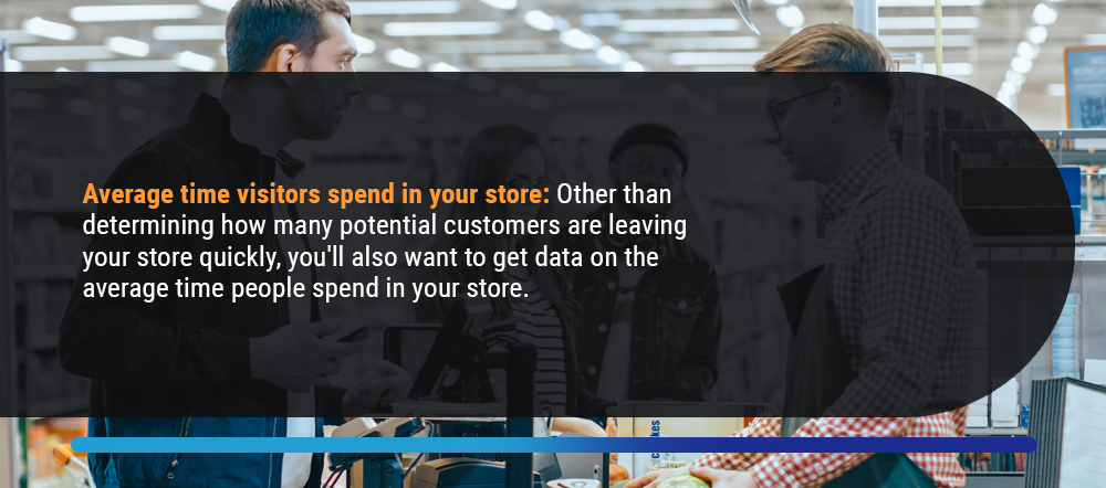 Average time visitors spend in your store