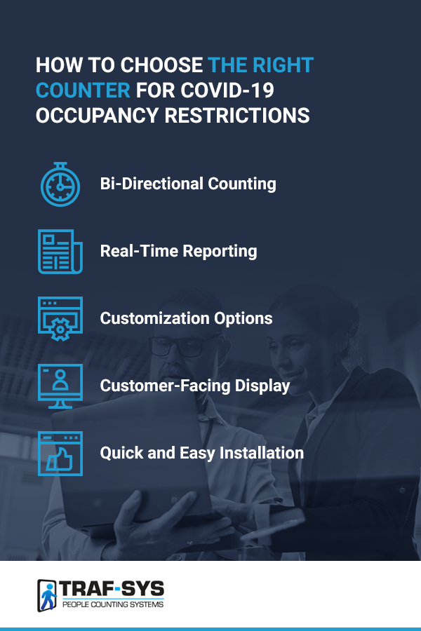 how to choose the right counter for COVID-19 occupancy restrictions