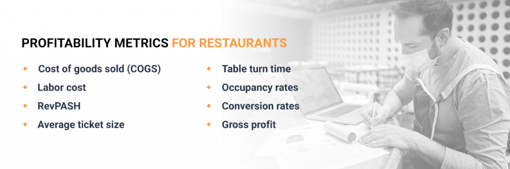 Profitability metrics for restaurants
