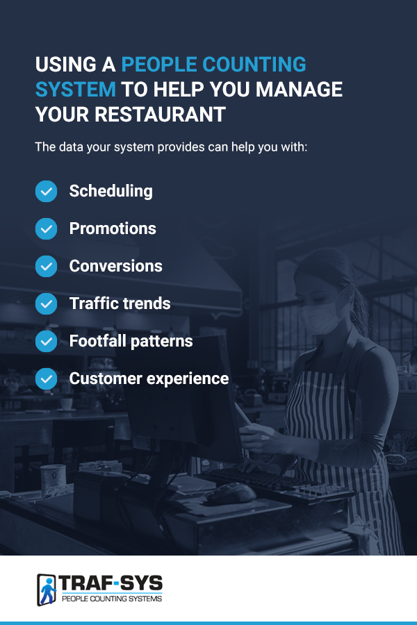 Help manage your restaurant with people counters
